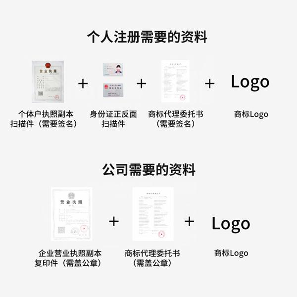桂林市立交橋商標注冊價格,周邊商標注冊團隊