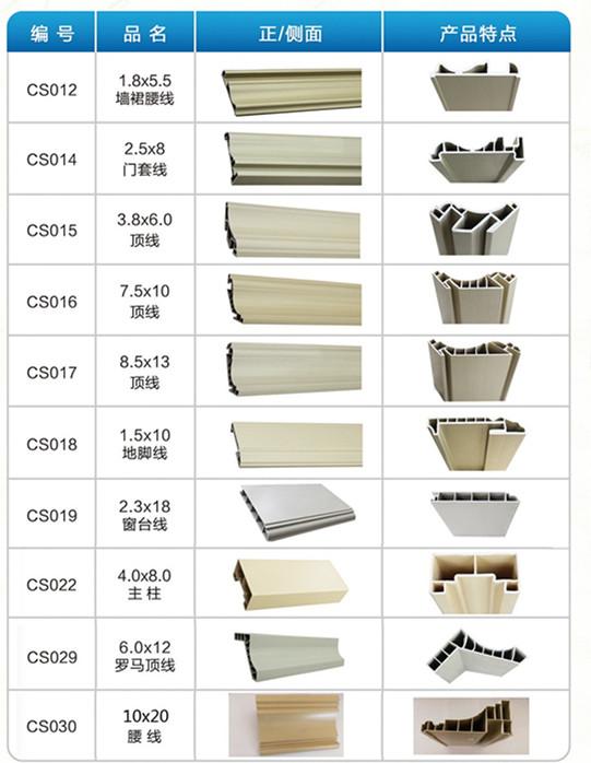 漳州背景墙-质量好的集成墙板线条尽在崇尚实业