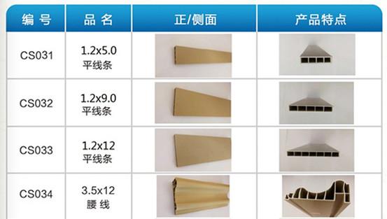 漳州装修材料厂家-【厂家直供】漳州市集成墙板线条