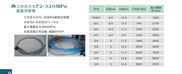 宁夏超高压液压油管-超高压液压油管可信赖
