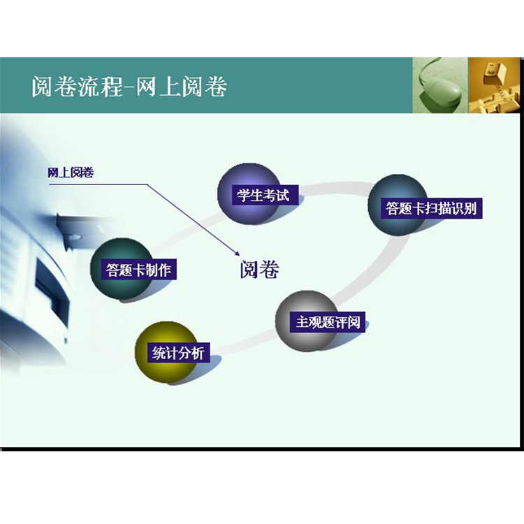 南昊阅卷扫描系统教研版主观题阅卷系统如何操作