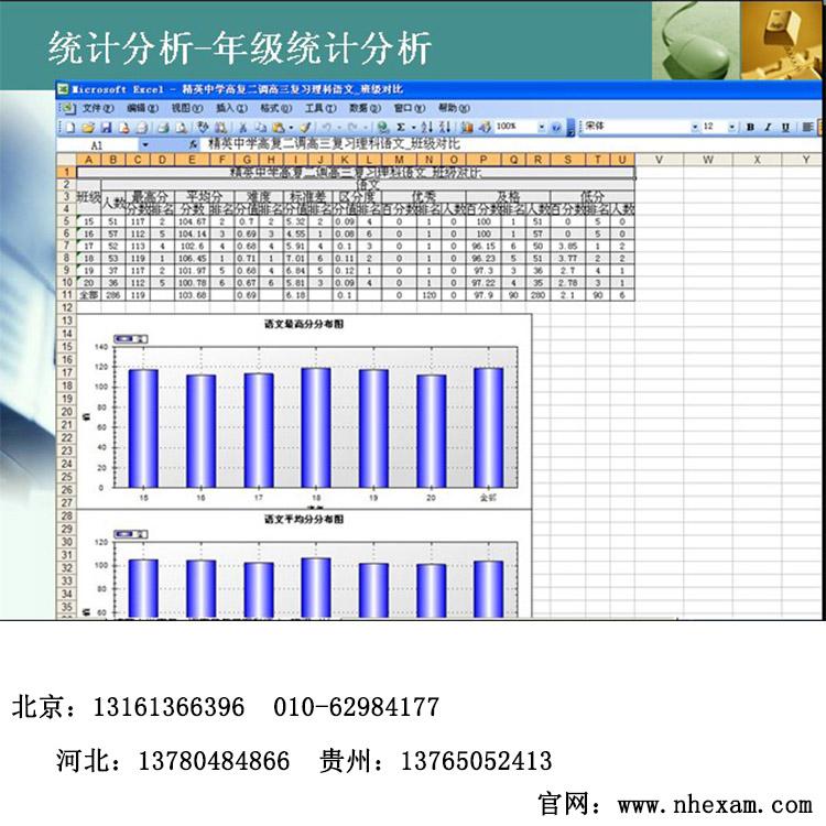 平魯區_手機閱卷系統_電子閱卷系統_網上閱卷