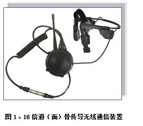 RBA-W型(面)骨傳導無線通信裝置