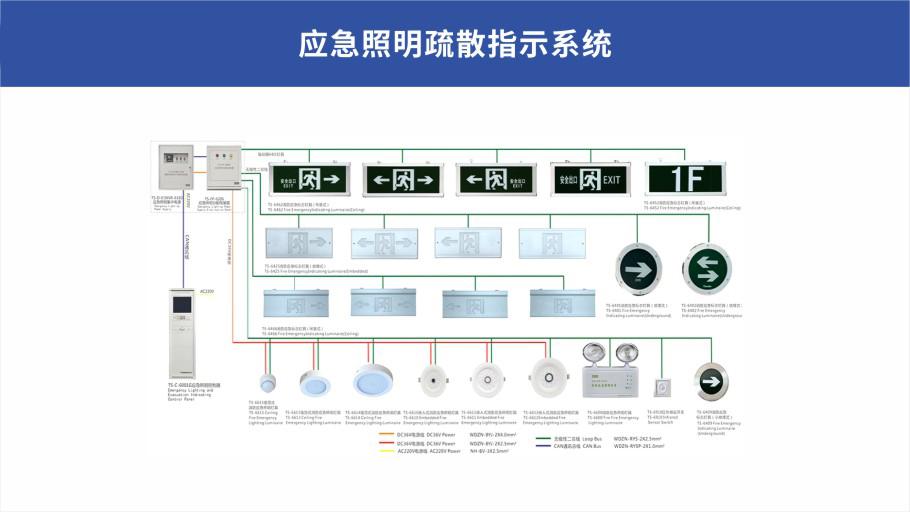 泉州消防泵控制柜啟泵安裝維修、晉江濕式報警閥批發