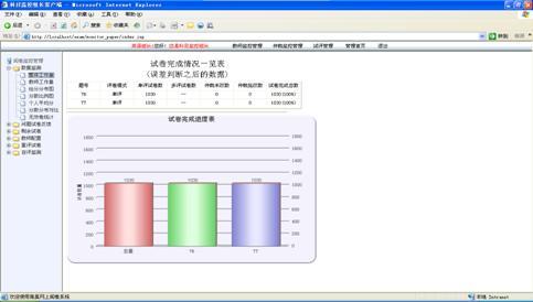 電子閱卷系統方案_南昊干部考核評價_智能閱卷軟件查詢平臺