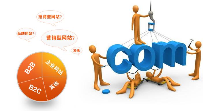 營銷型企業網站,陽谷企業做營銷型網站,營銷型網站多少錢