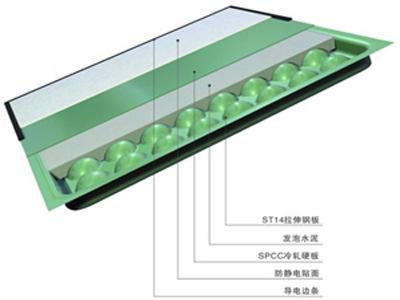 甘肃防静电地板价格|晓伟防静电地板专业供应防静电地板