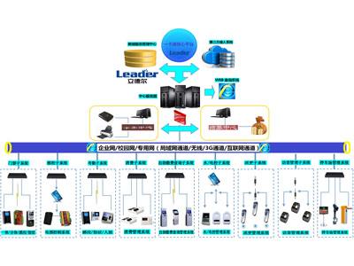 漳州公司门禁系统,质量好的一卡通系统品牌推荐