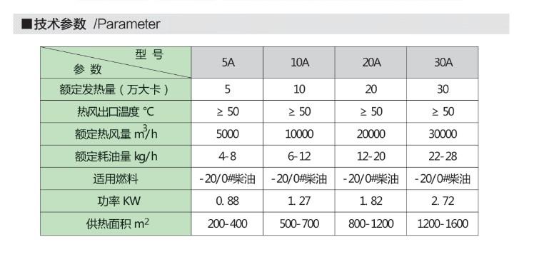 山东燃气燃油锅炉厂家 专业的燃气燃油锅炉厂家推荐