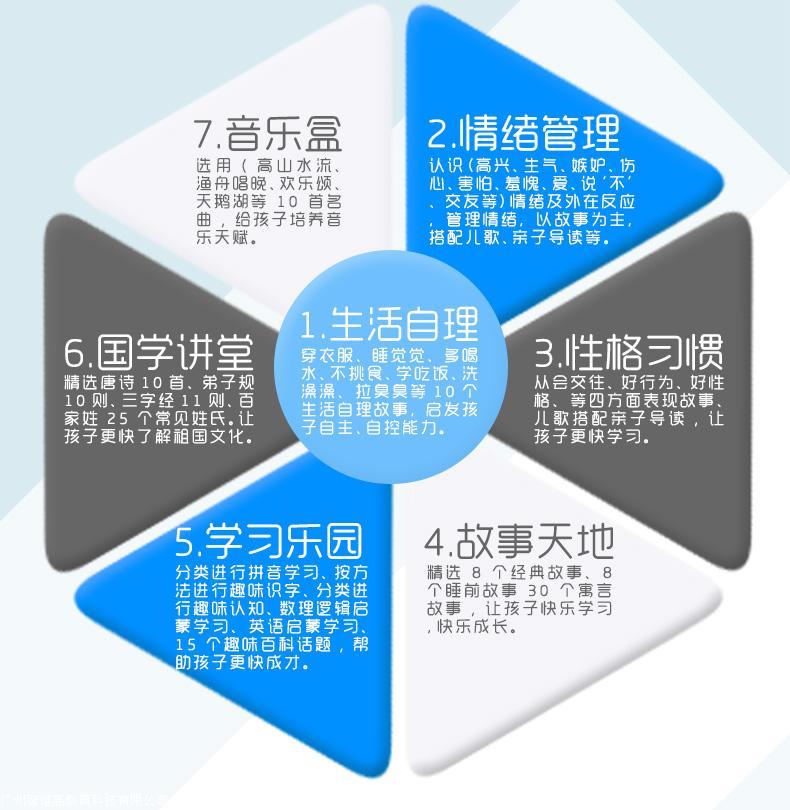 儿童早教机器人|广州销量好的智能早教机器人