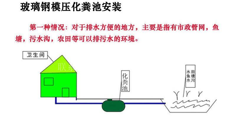 专业的1立方模压化粪池厂家推荐,厂家批发模压化粪池