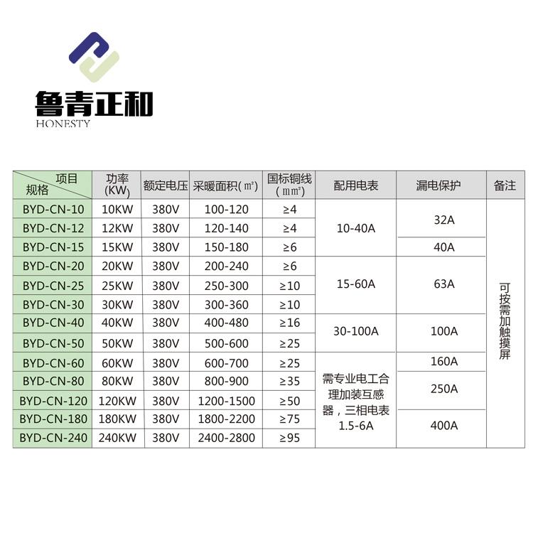 山东电磁加热采暖炉 电磁加热采暖炉专业供应商