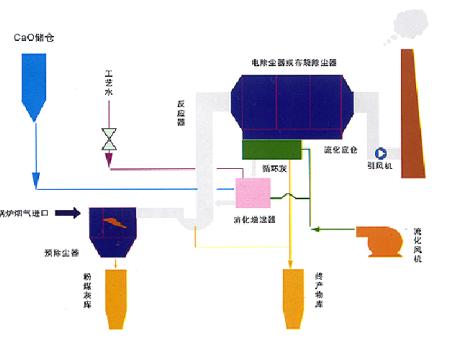 用了这家废气治理的产品,老板都说好_废气治理值得信赖的厂家
