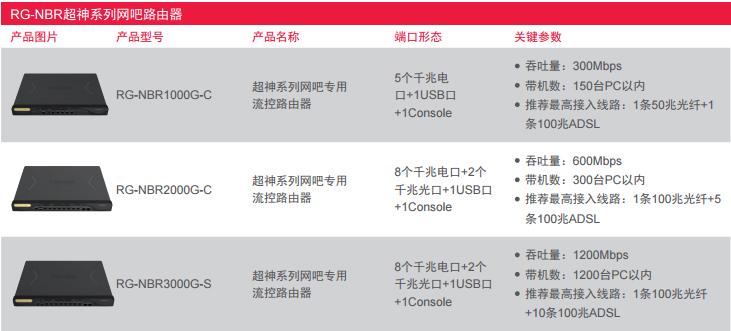 甘肃远创电子信息优良的网络产品供应|甘南网络产品