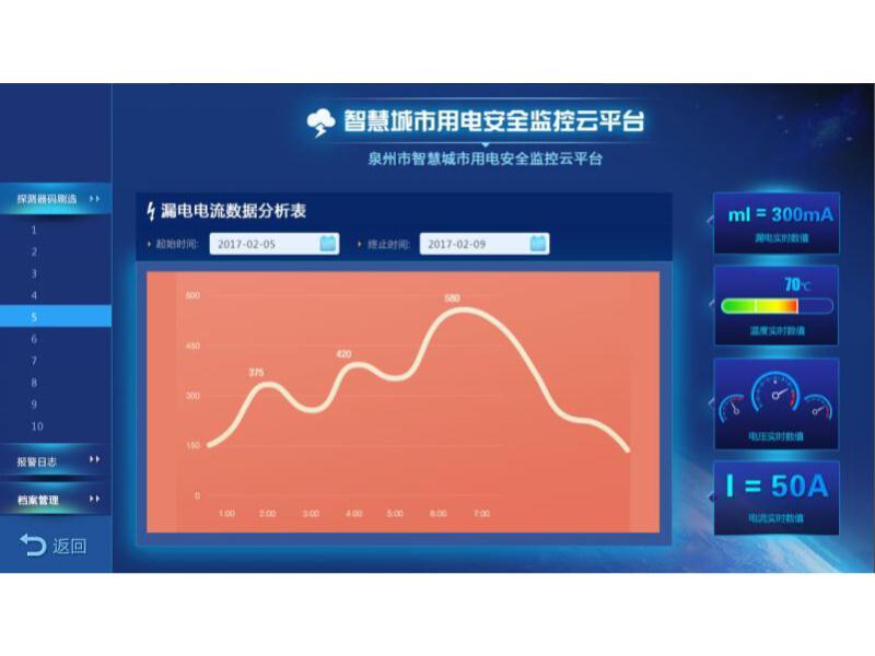 福建智慧用电招商_润泽智能科技出售报价合理的智慧用电安全隐患监管服务系统