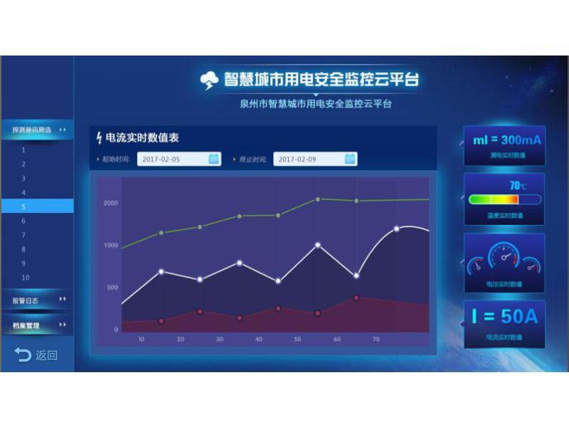 智慧式用電安全隱患監控管理係統-價位合理的智慧用電安全隱患監管服務係統哪裏買