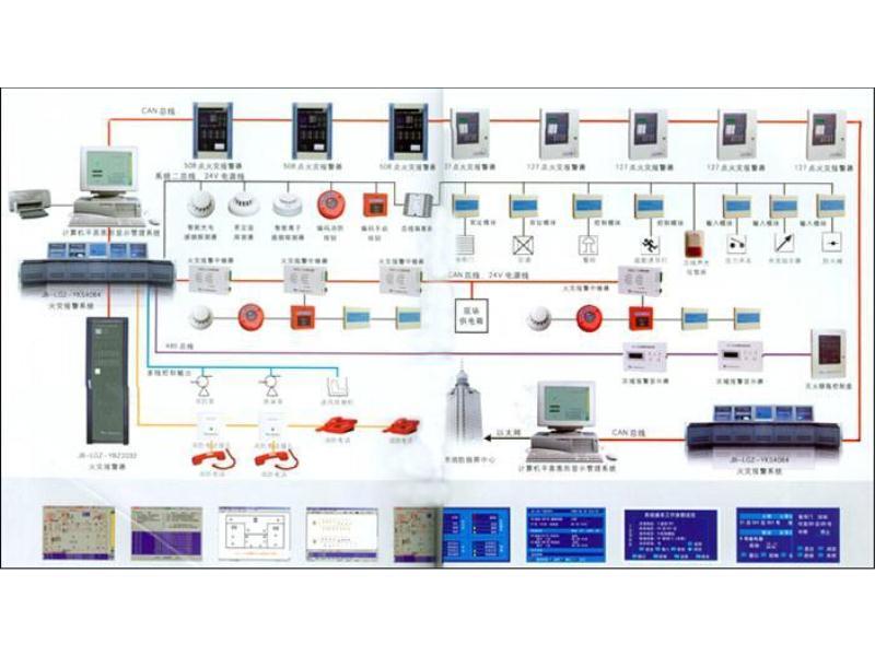 重庆智慧火灾预警系统-供应泉州优惠的电气火灾预警系统