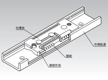 大量供应出售直线轴承-SL12UU 直线轴承