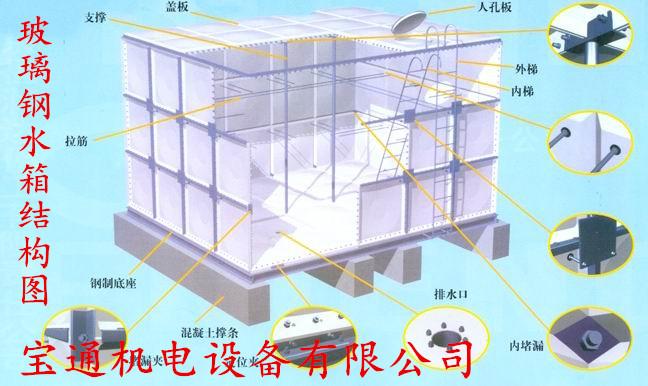 定制玻璃钢水箱-福建泉州玻璃钢水箱厂商