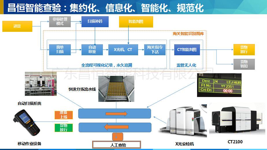 潮州X光学射线机-安全的X光学射线机推荐