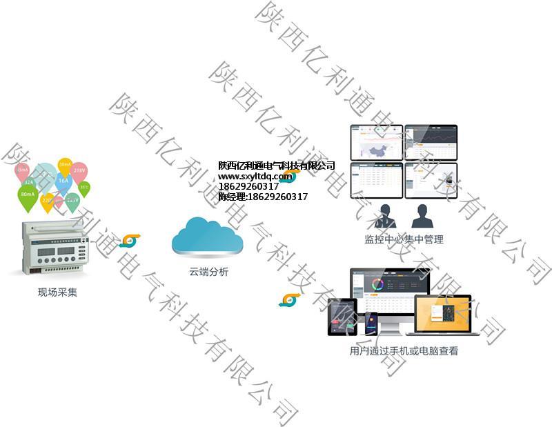 电气安全在线监测装置陕西亿利通电气
