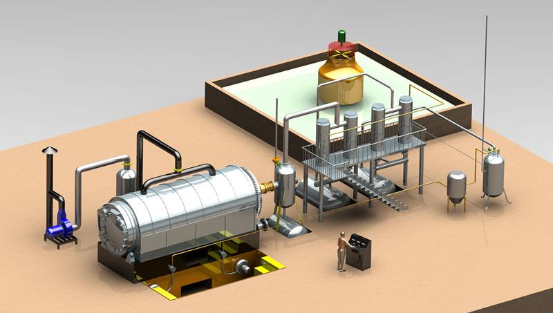 机油炼油,【实力厂家】生产供应环保小型炼油设备