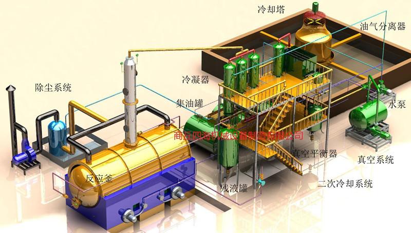 商丘四海供应好的连续性废机油设备——塑料油提炼柴油