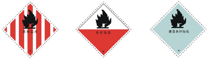 东莞易燃品运输