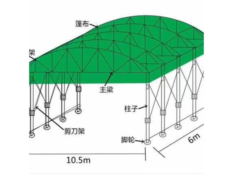 伸缩棚讯息-专业的伸缩棚建造