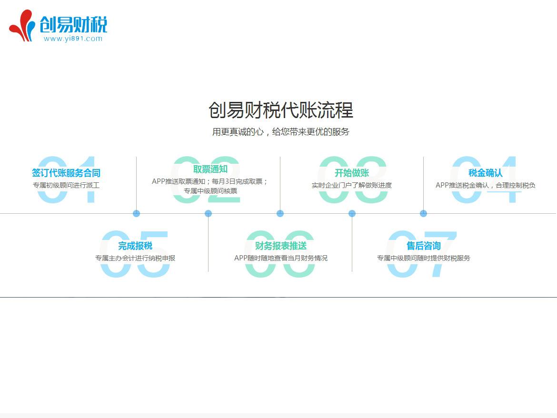 财务咨询公司_西藏财务服务找哪家
