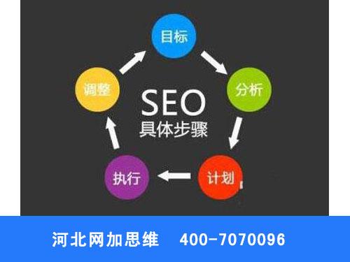 邯郸专业的网站优化公司—河北网加思维