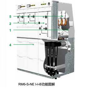 大量供应实惠的施耐德RM6气体绝缘 贵州RM6-S-B价格