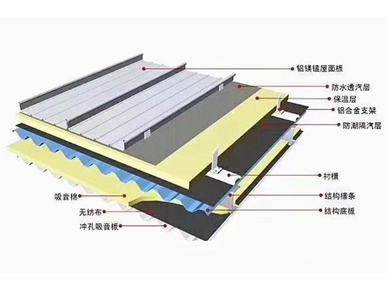 河北铝镁锰屋面板订制_山东铝镁锰屋面板供应