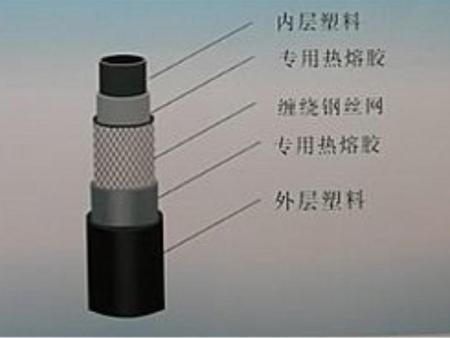 莆田HDPE钢丝网骨架复合管-大量供应批发HDPE钢丝网骨架复合管