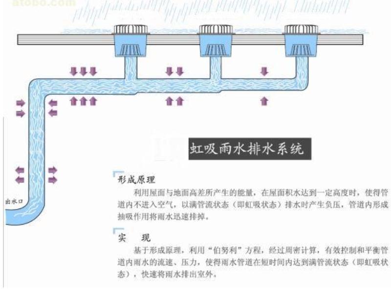 吸排水管批发-买韧性强的HDPE虹吸排水管就到伟财管业