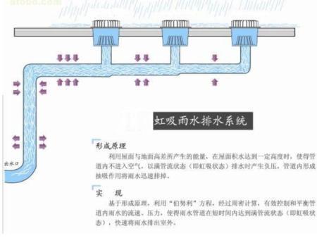 吸排水管厂家-强度高的HDPE虹吸排水管哪里买