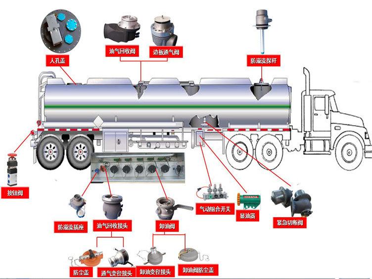 防溢阀-君昊机电设备高质量的加油站石油配件出售