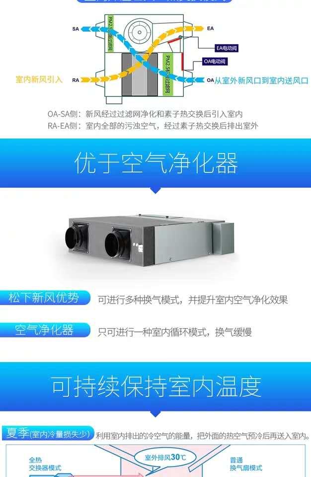 宁夏空调维修-银川空调维修-君伟电子科技公司