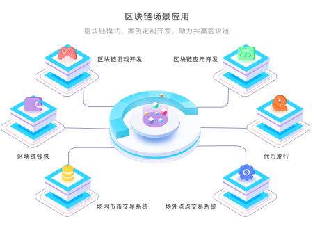 区块链矿机系统开发|专业可靠的持币生息系统开发公司_网迪技术开发