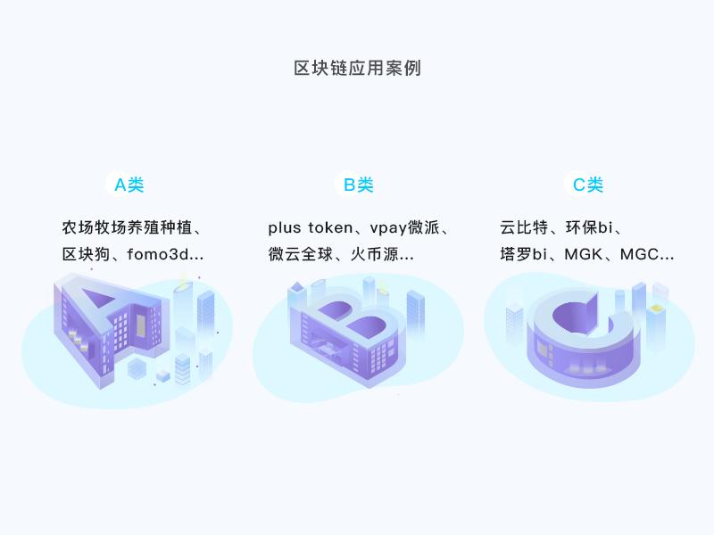 太原区块链钱包开发|合肥可靠的区块链钱包开发推荐网迪科技