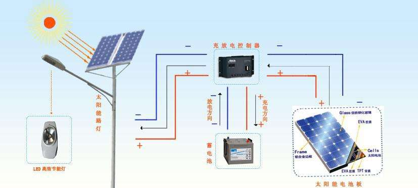 泰安太阳能灯公司-大量供应好质量的太阳能灯