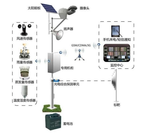 草坪燈太陽能板生產廠家,10W單晶硅太陽能板定制