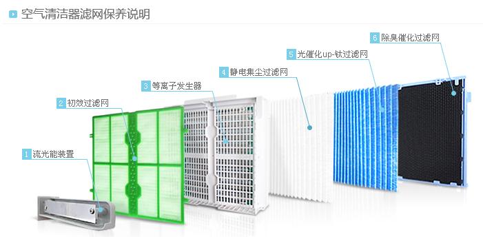 呈贡大金空调保养安装-质量好的云南昆明大金空调