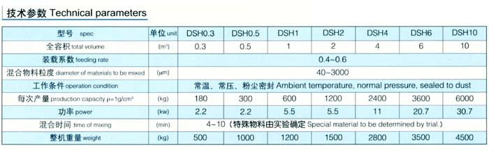 常州专业的DSH系列双螺旋锥形混合机推荐——常州志方双螺旋锥形混合机