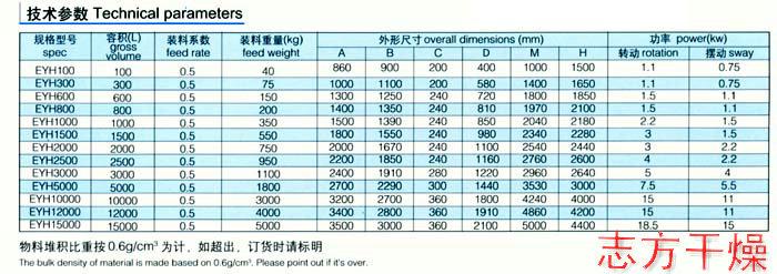 志方干燥设备——专业的EYH系列二维运动混合机提供商-上海混合机