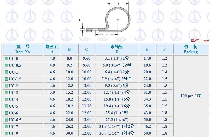 排线固定座报价-福建优惠的KSS配线固定钮推荐