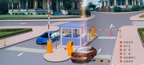 厦门停车场管理系统公司,新式的道闸杆鹭旗智能