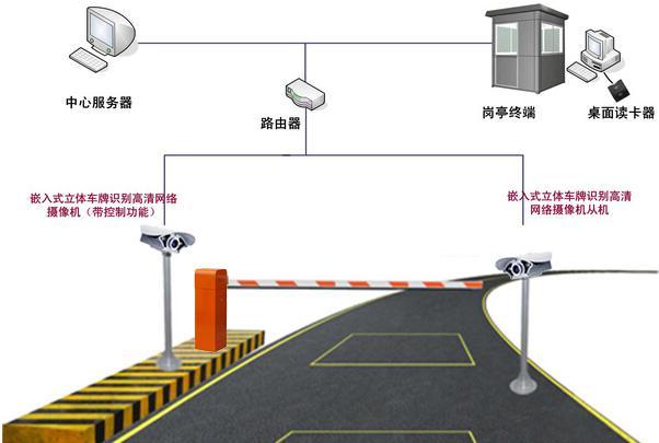 【兰州门禁】兰州门禁安装|兰州门禁设备 DISS扬天科技