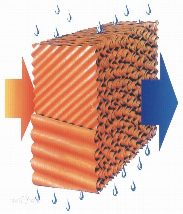 河北养殖用湿帘批发商|潍坊耐用的降温湿帘哪里买
