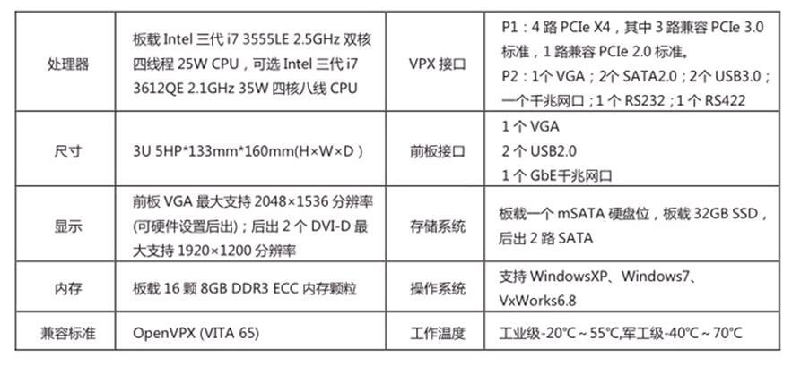 如何买品质好的3U VPX 高速数据处理系统|AD采集高速数据处理